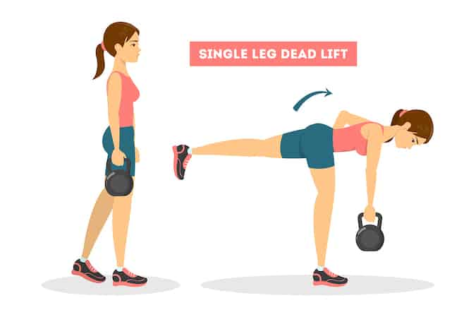 Cartoon image of a woman doing a single leg deadlift with a kettle bell to illustrate eccentric hamstring muscle contraction.